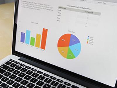 8WORX CRM Business Performance
